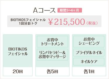 Aコース 215,500円 BIOTIKOSフェイシャル1回分おトク