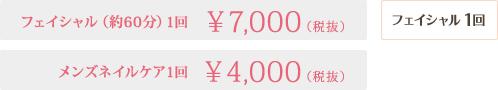 フェイシャル1回7,000円・メンズネイルケア4,000円